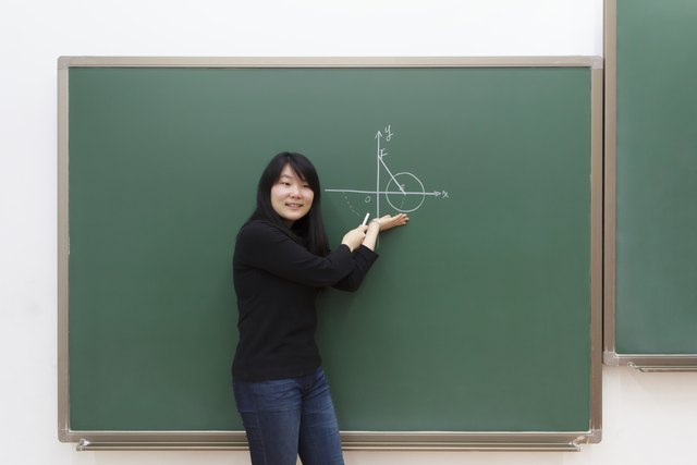 What Clothes Do Teachers Wear? (with Pictures) | eHow