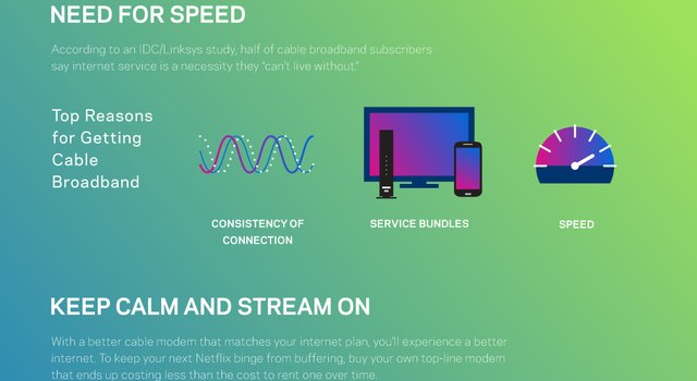 Why You Should Own Your Modem [Infographic]