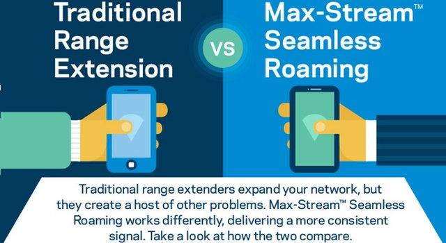 Traditional Range Extension Vs. Seamless Roaming [infographic]