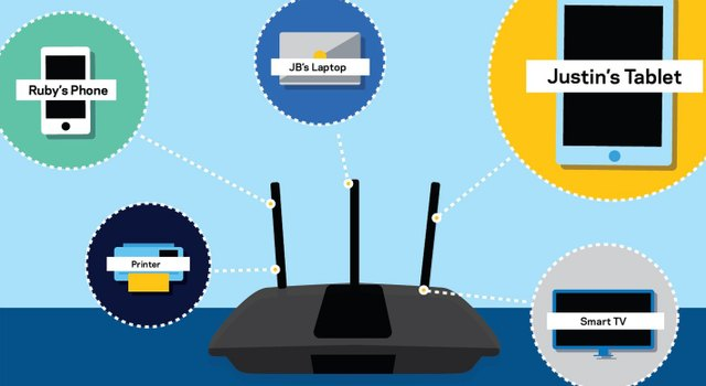 4 Ways Linksys Smart Wi-Fi Can Improve Your Online Life [infographic]
