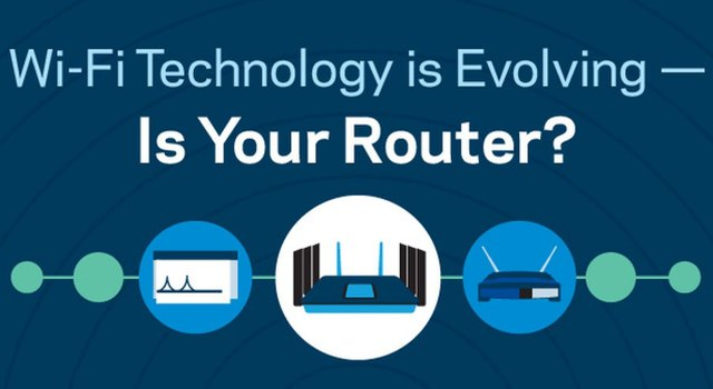 Wi-Fi Technology Is Evolving, Is Your Router? [infographic]
