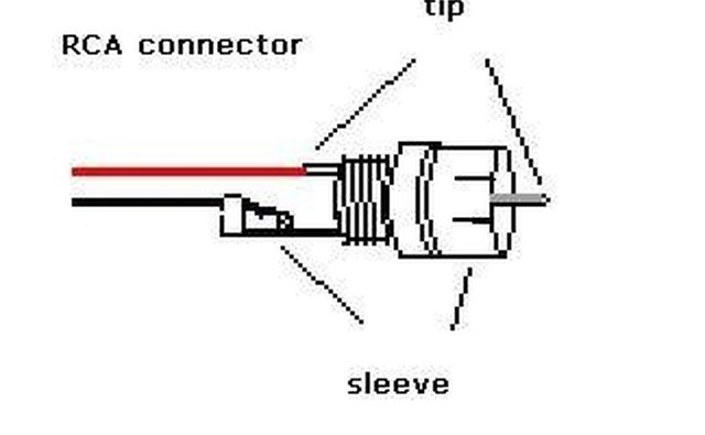 how to connect speaker wires to an rca jack | it still works rca jack wire diagram xlr to rca jack wiring diagram