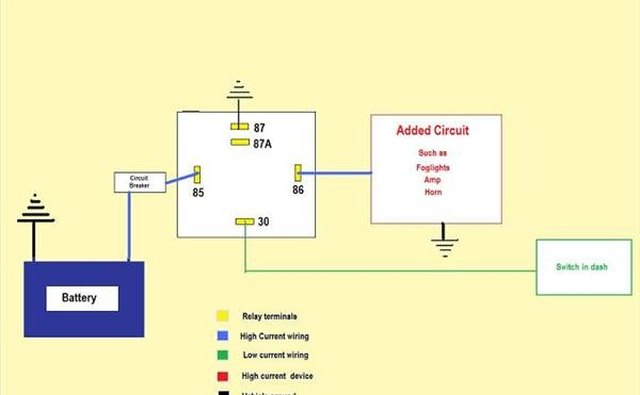how to wire an automotive relay | it still runs 4 terminal solenoid wiring diagram atv 4 terminal relay wiring diagram