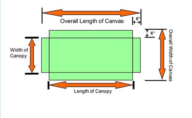Sizing the canvas