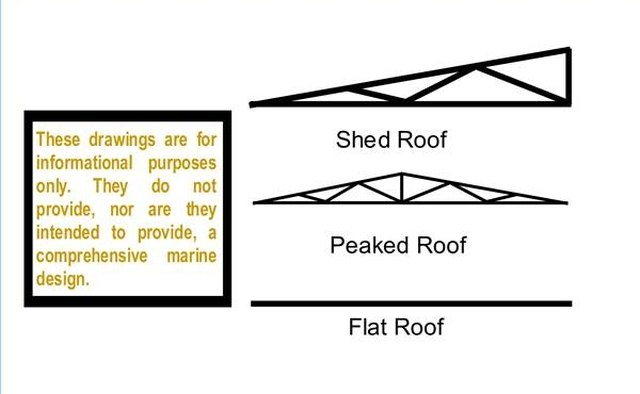 Generalized roofing structures for a houseboat