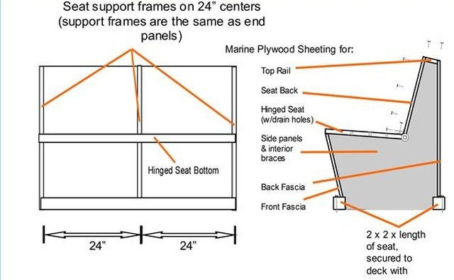 Seat component layout and possible side/interior panel pattern