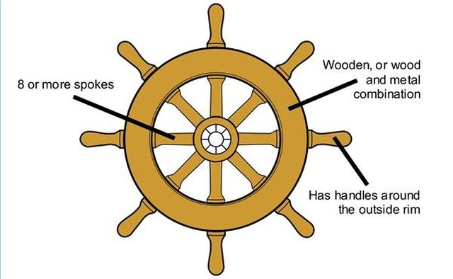 The traditional ship's wheel.