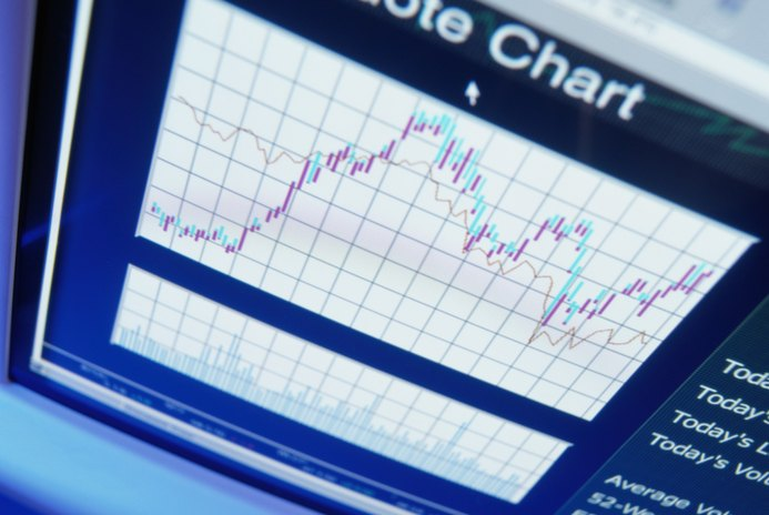 How to Read an Intraday Chart