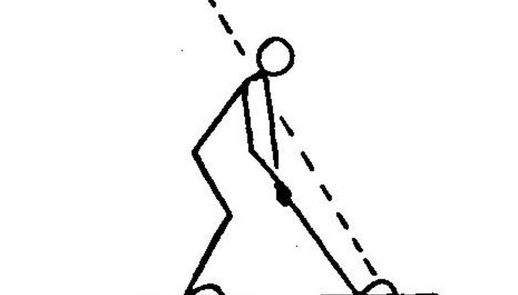 Illustration of the swing plane.