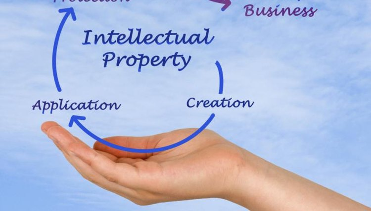 your business, your creative works, your intellectual property rights