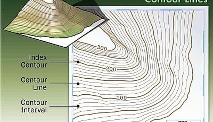 How to make a 3D model from a topographic map