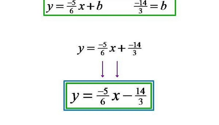how to write an equation for a linear function