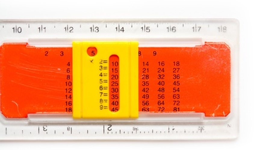 This ruler has a built-in multiplication table.