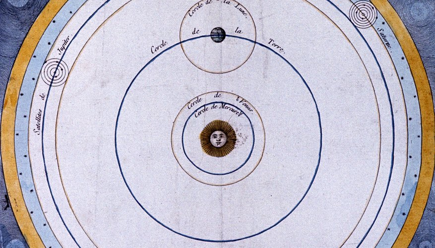 Models of the solar system have been around for centuries.