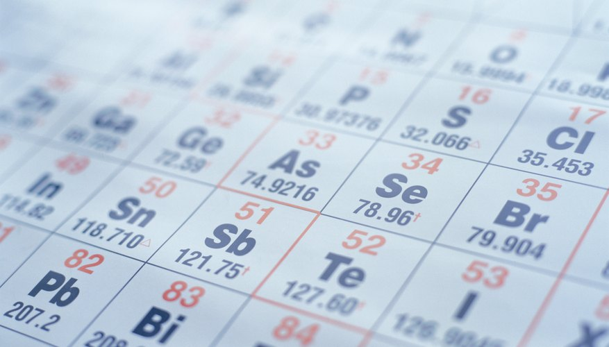 The periodic table of the elements will help you calculate molarity.