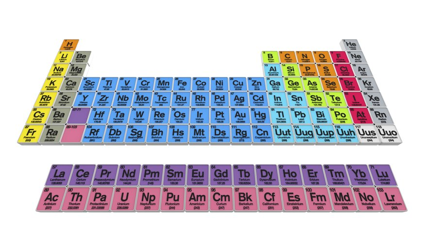 Elements with similar atomic structure share similar chemical properties.