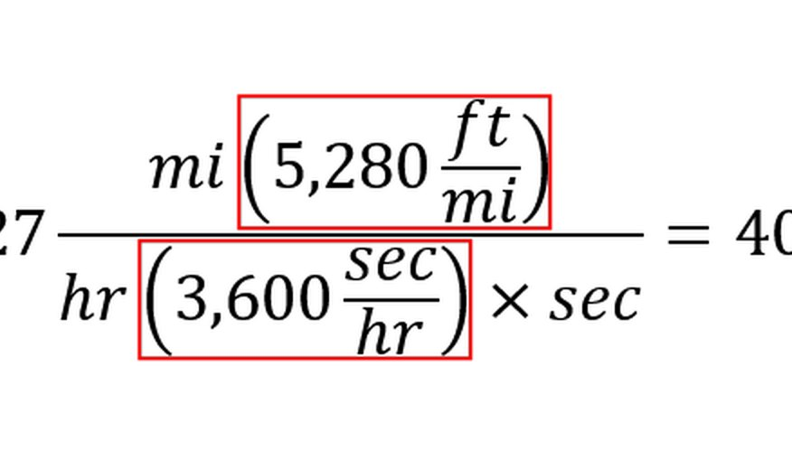 The figures in the red boxes convert the miles and hours units.