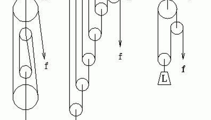 How Does A Pulley System Work Sciencing