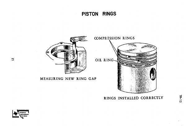 how to install piston rings with pictures ehow : piston diagram labeled - findchart.co