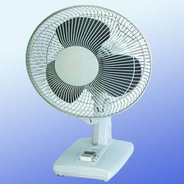 How Do Electric Fans Work?