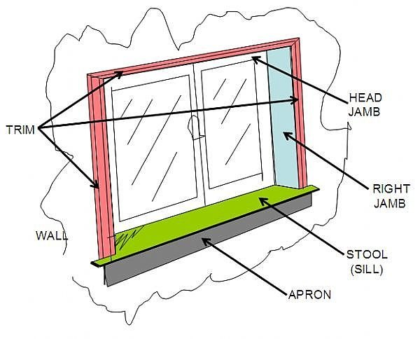 Window Jamb Amp How To Install Extension Jambs