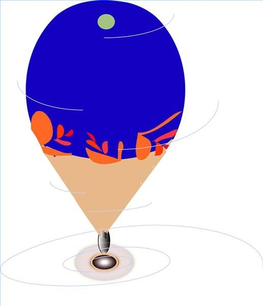 How does a spinning top work ehow