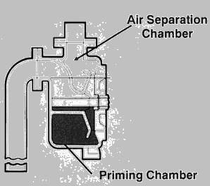 how self priming pumps work | ehow self priming pump schematic