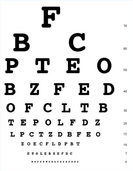 how to make your own eye chart
