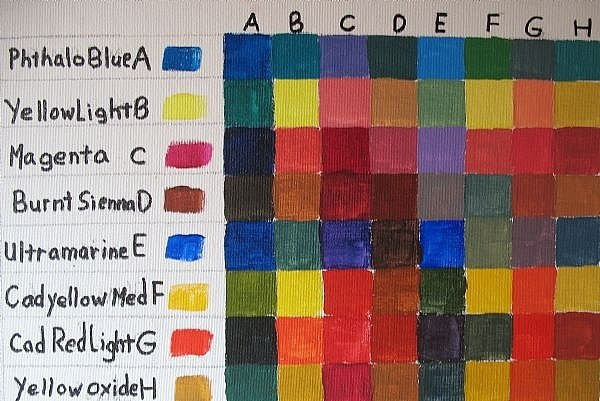 color chart for mixing paint
