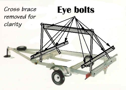 Attach Eye Bolts to Tie-Down Spots.
