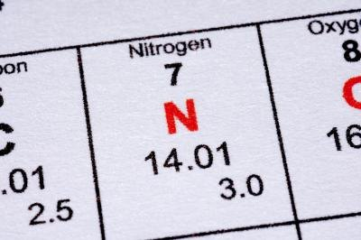 The percentage of nitrogen in a bag of fertilizer determines how much to apply to the lawn.