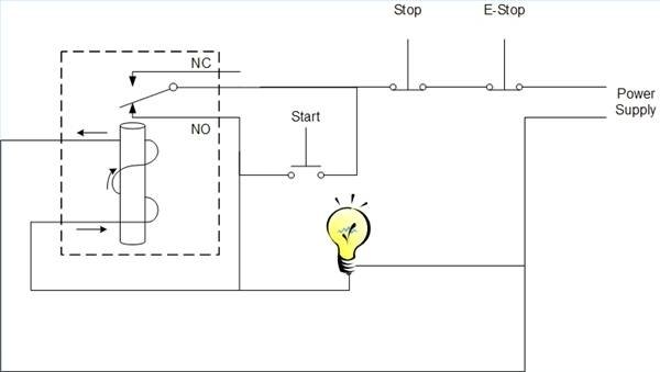 how do emergency stop buttons work ehow figure 1 energized circuit e stop