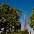 Travel to Paris From London