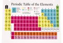 Do Metals or Nonmetals Have the Highest Electronegativity?