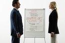El propósito de las estrategias empresariales
