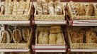 [Bakery Industry] | Equipment Used in the Bakery Industry