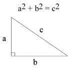 Grandes matemáticos y sus descubrimientos