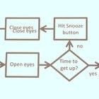 Cómo hacer un mapa de procesos