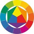 Historia de la teoría del color