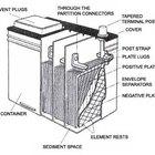 Cómo arreglar una batería de ácido