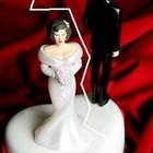 Tennessee Law on Bigamy and Divorce