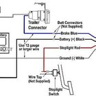 Wiring your EZ Loader trailer is an easy task once you understand where the wires go.