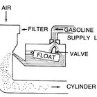 What Is a Carburetor Jet?