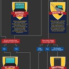 The Right Kind of Computer to Take to School [Infographic]
