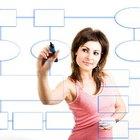 Ventajas y desventajas de un organizador gráfico