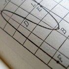 Cómo identificar ecuaciones lineales y no lineales