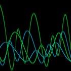 Cómo medir una señal de pulso en un osciloscopio