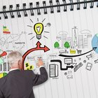 Operational Issues in a Business Plan
