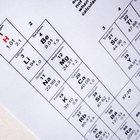 ¿Cómo está organizada la tabla periódica?