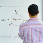 ¿Cuáles son las ventajas y desventajas del uso de gráficos en matemáticas?